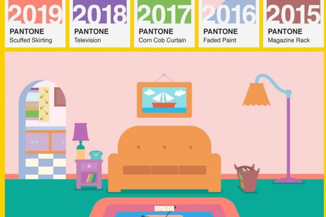 Czy Simpsonowie przewidzieli kolory dekady Pantone?