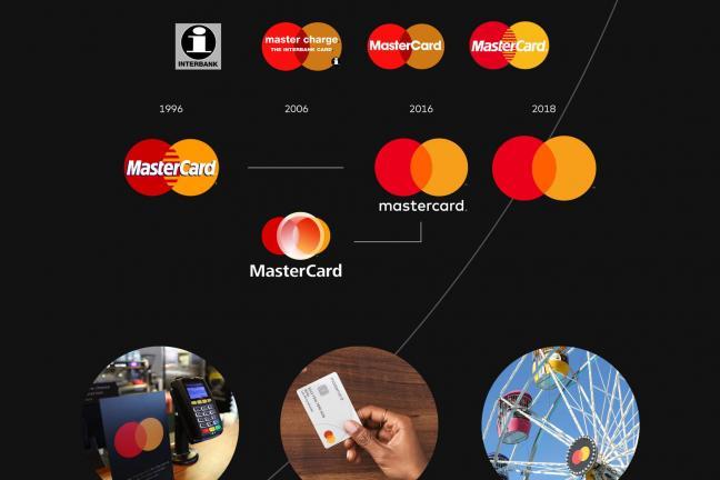 Nowe logo Mastercard